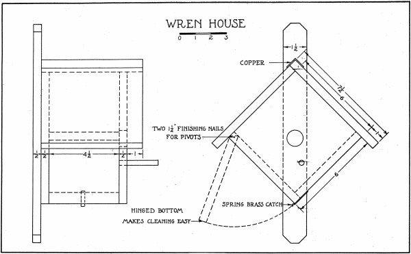 Wren House Plans - Build with Wren Bird House Plans