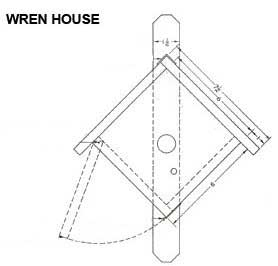 two free wren bird house plans
